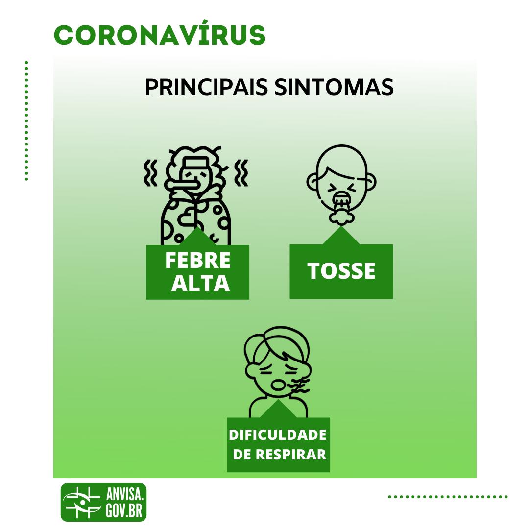 Orientações ANVISA Corona Vírus